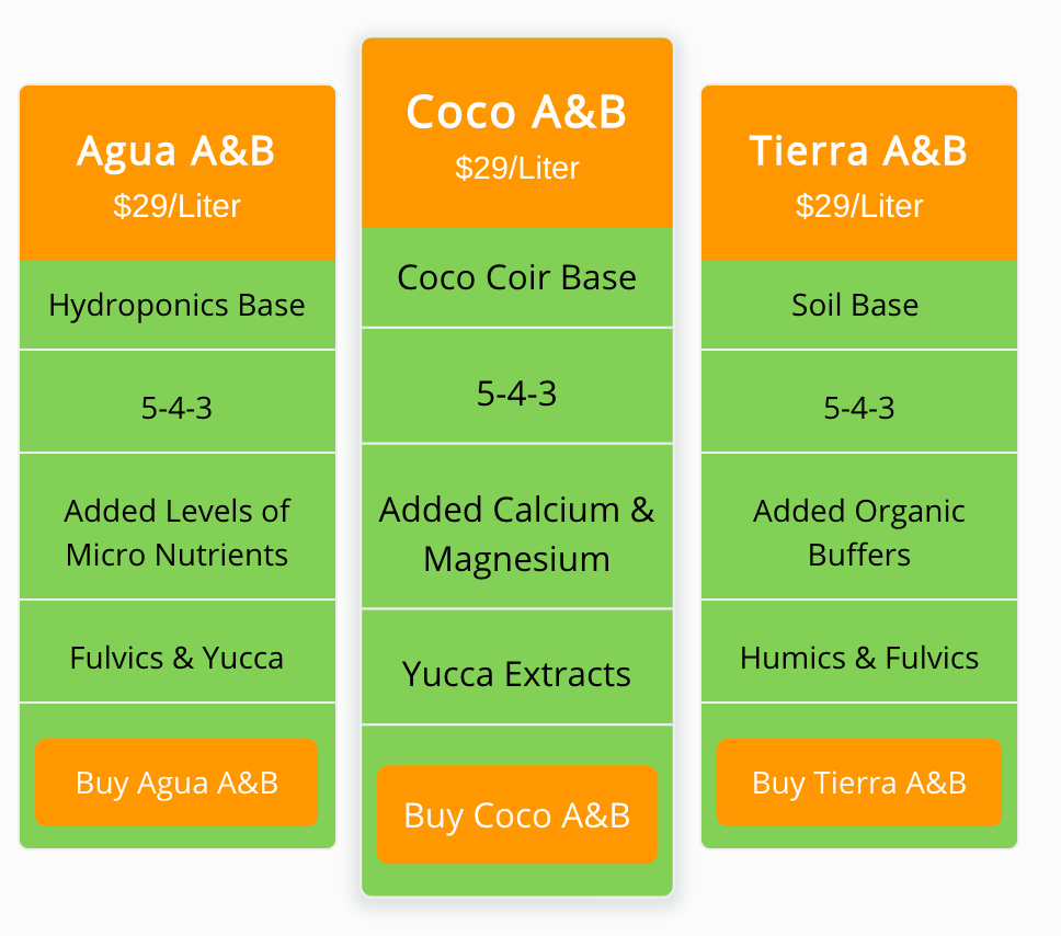 Agua A&B - Hydroponic Nutrient Solution - For dwc and soiless systems