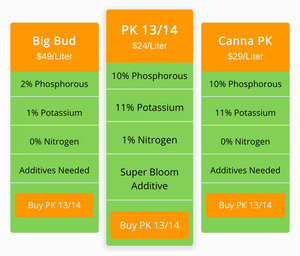 PK 13/14/Hydroponic nutrient solution/Natural derived phosphorous & potassium for maximum flowering - Complete Hydroponics