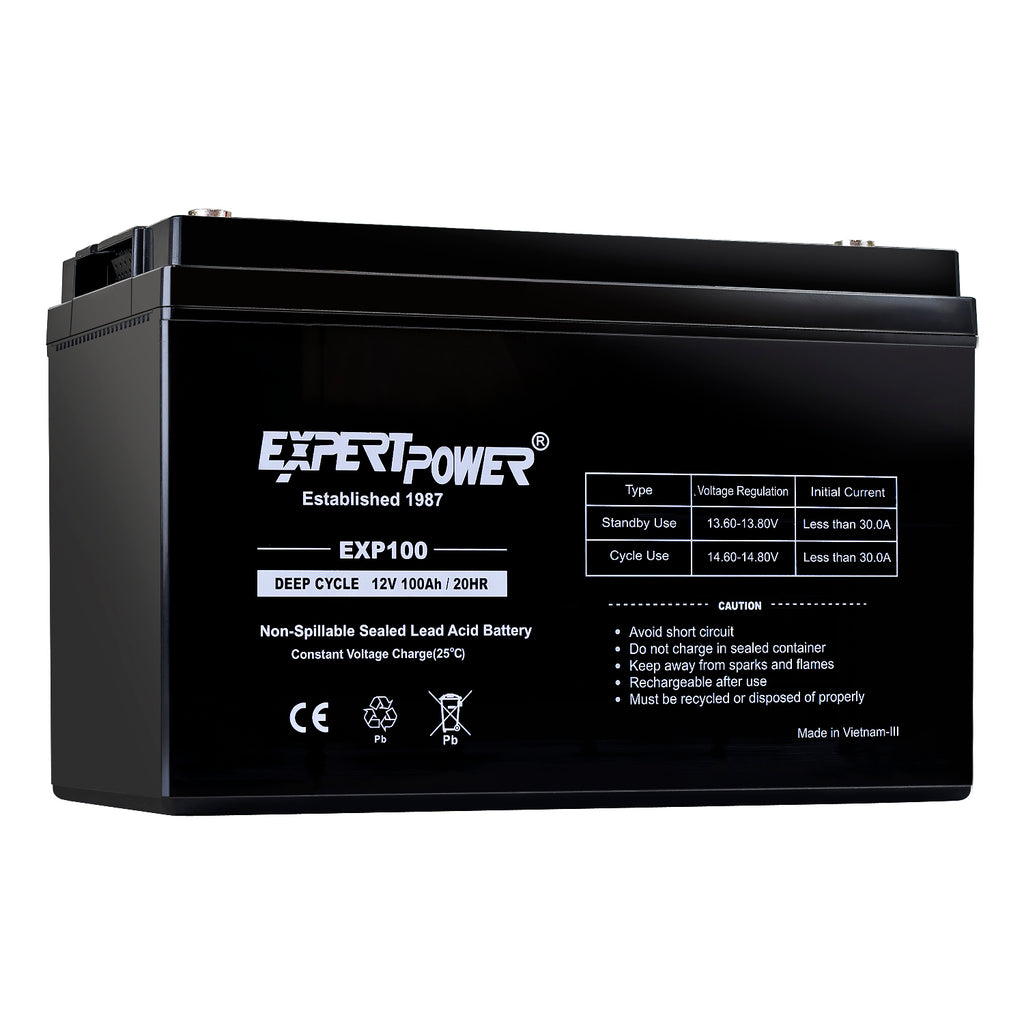 EXP121000 - ExpertPower Direct