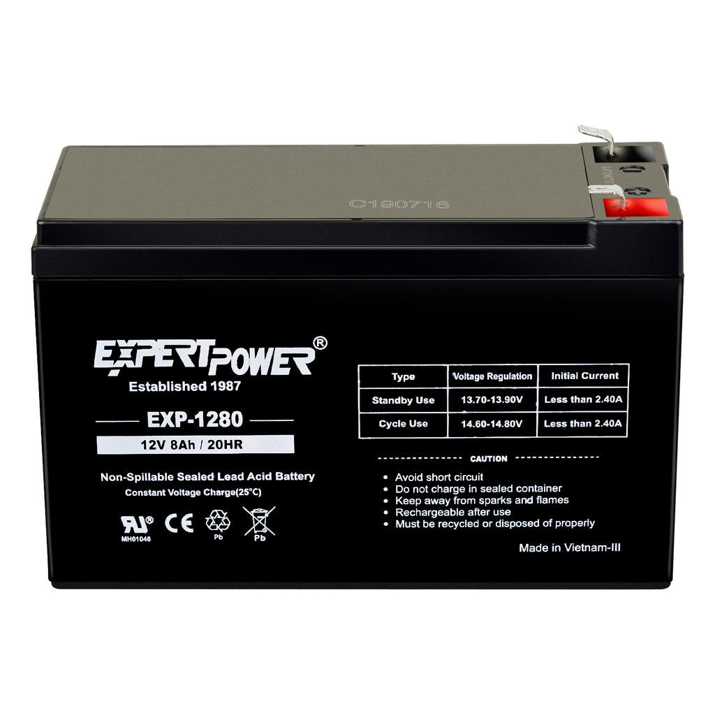 EXP1280 - ExpertPower Direct
