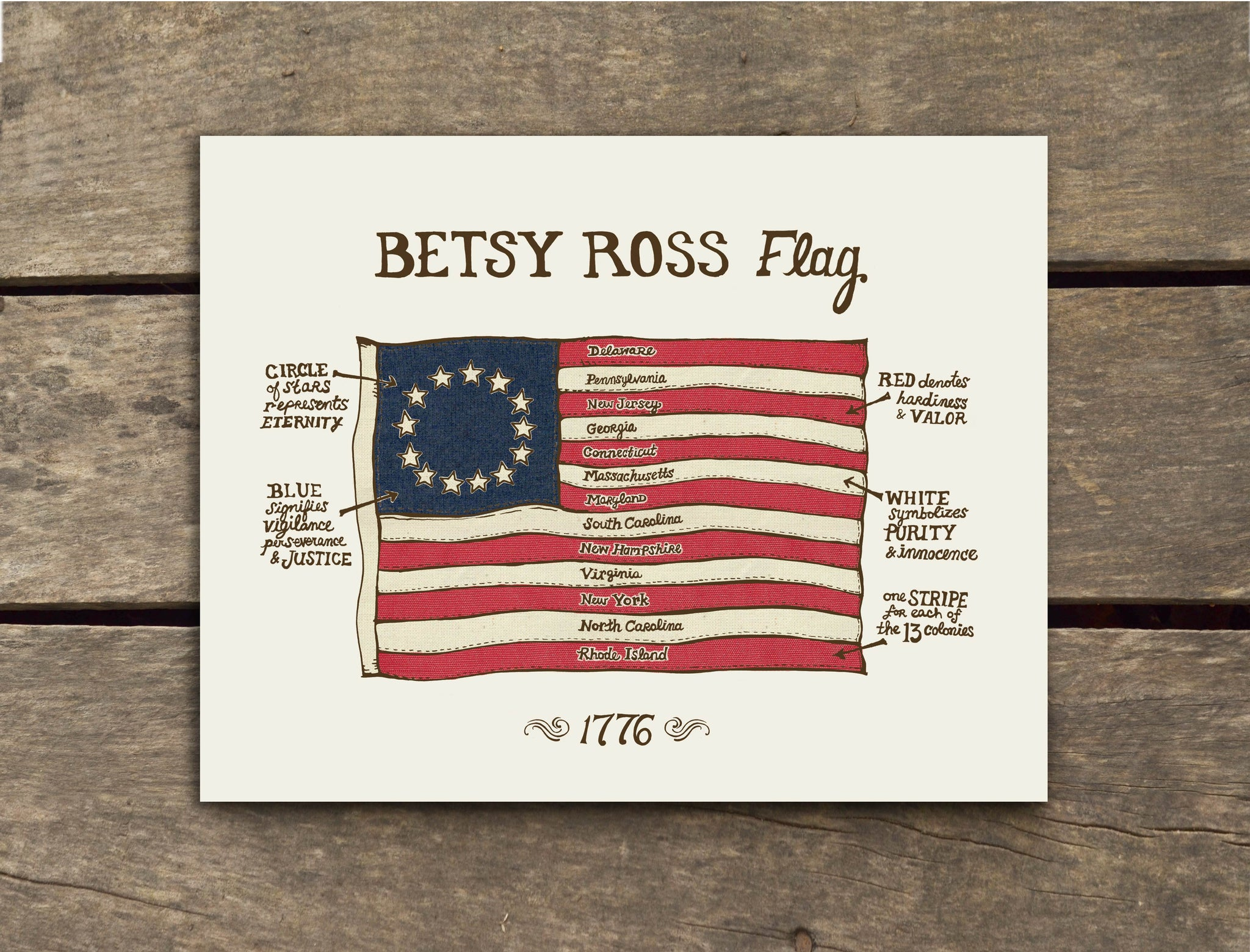 photograph about Betsy Ross Printable Pictures known as Betsy Ross Flag Artwork Print - 11 x 14 inches