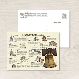 Liberty Bell Philadelphia Postcard with Historical Facts - 5 x 7 inch Art print