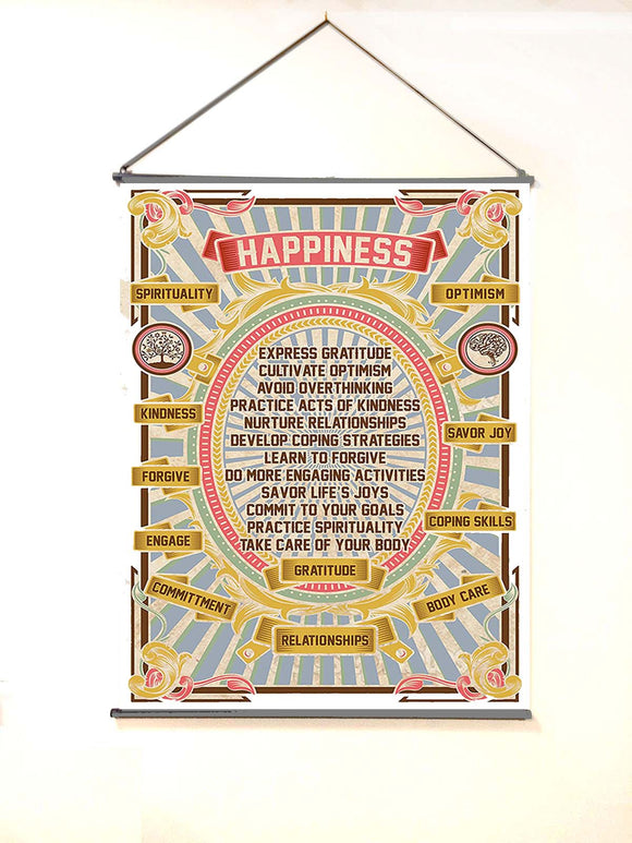 Extra Large (4 ft by 3 ft) Banner Light color Happiness