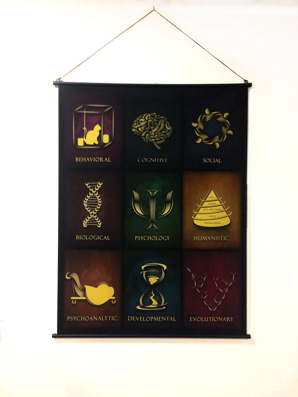 Extra Large (4 ft by 3 ft) Banner Psychology Fields