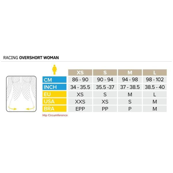 Pantalón Compressport RACING OVERSHORT