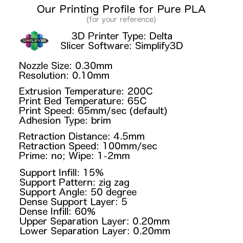 1kg PURE PLA Filament 1.75mm – White