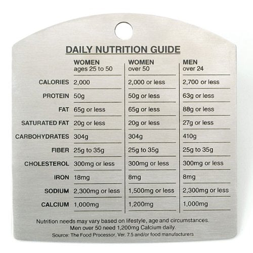 Everyday Cooking Kitchen Magnet - Nutrition