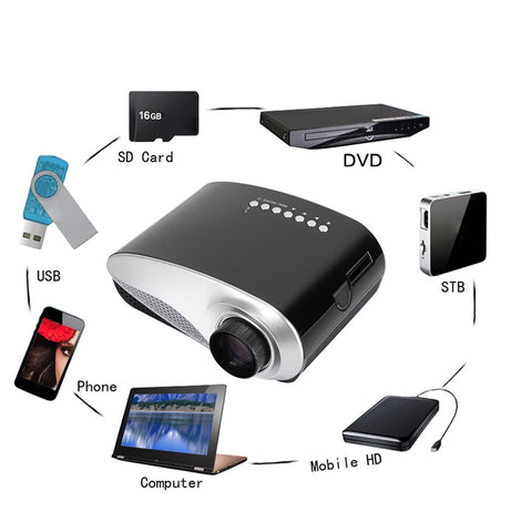 Mini LED Projector - Supports Full HD!