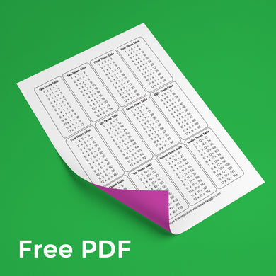 Free Printable Times Tables (1-12) with Answers