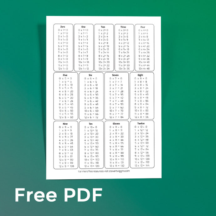 Free Printable Times Tables with Zero
