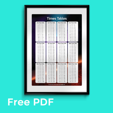Free Times Tables Poster