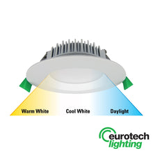 Eurotech Colour Temperature Adjustable LED Downlights - The Lighting Shop NZ