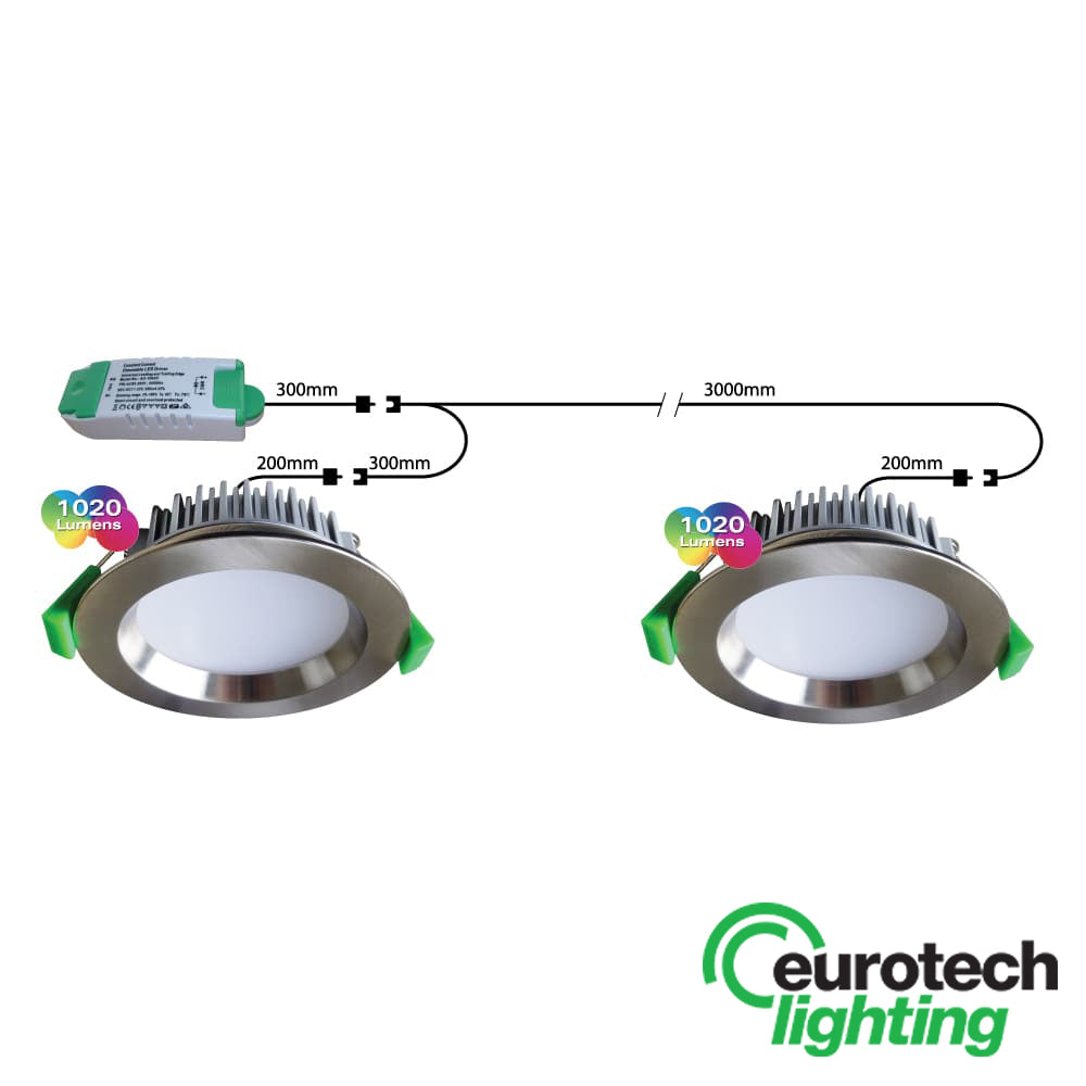 Eurotech Twin-Pack Bright LED Downlights
