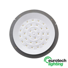 Eurotech LED Round Wall Light - The Lighting Shop NZ