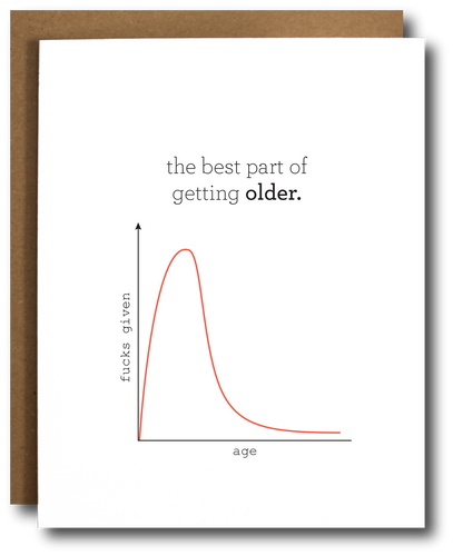 Zero Fucks Given Chart Birthday Card