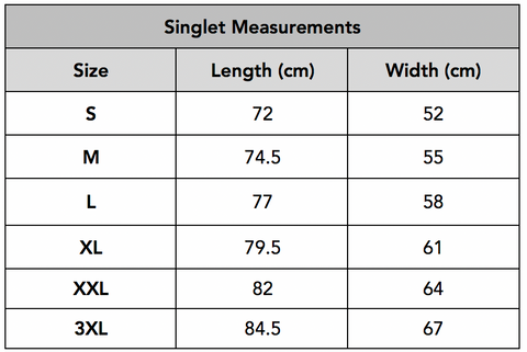 Singlet Measurement Guide