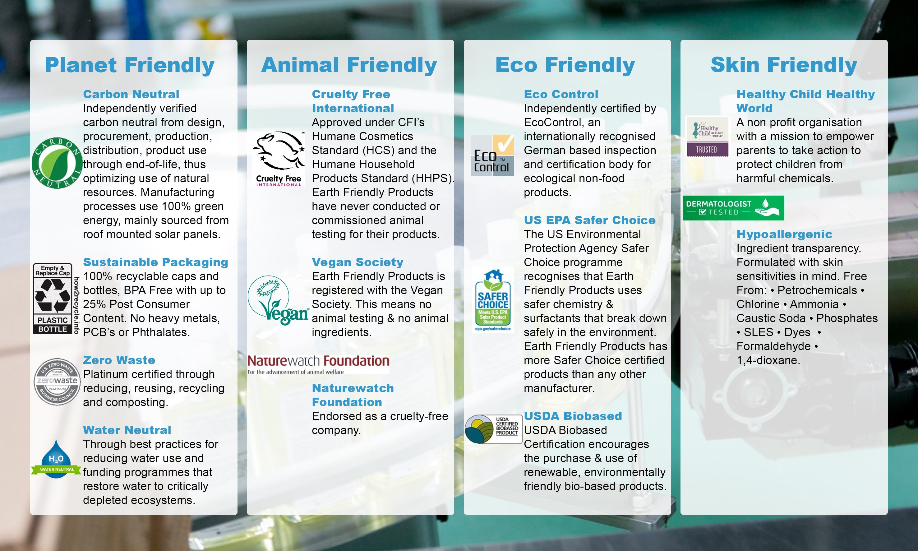 Earth Friendly Products ECOS Certification list