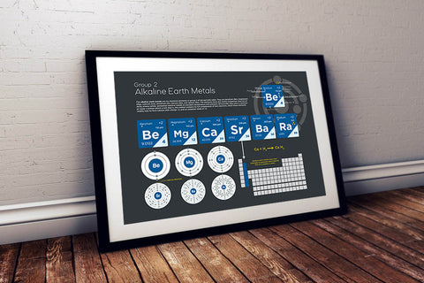 Alkaline Earth Metals Element Group Poster Wall Decor
