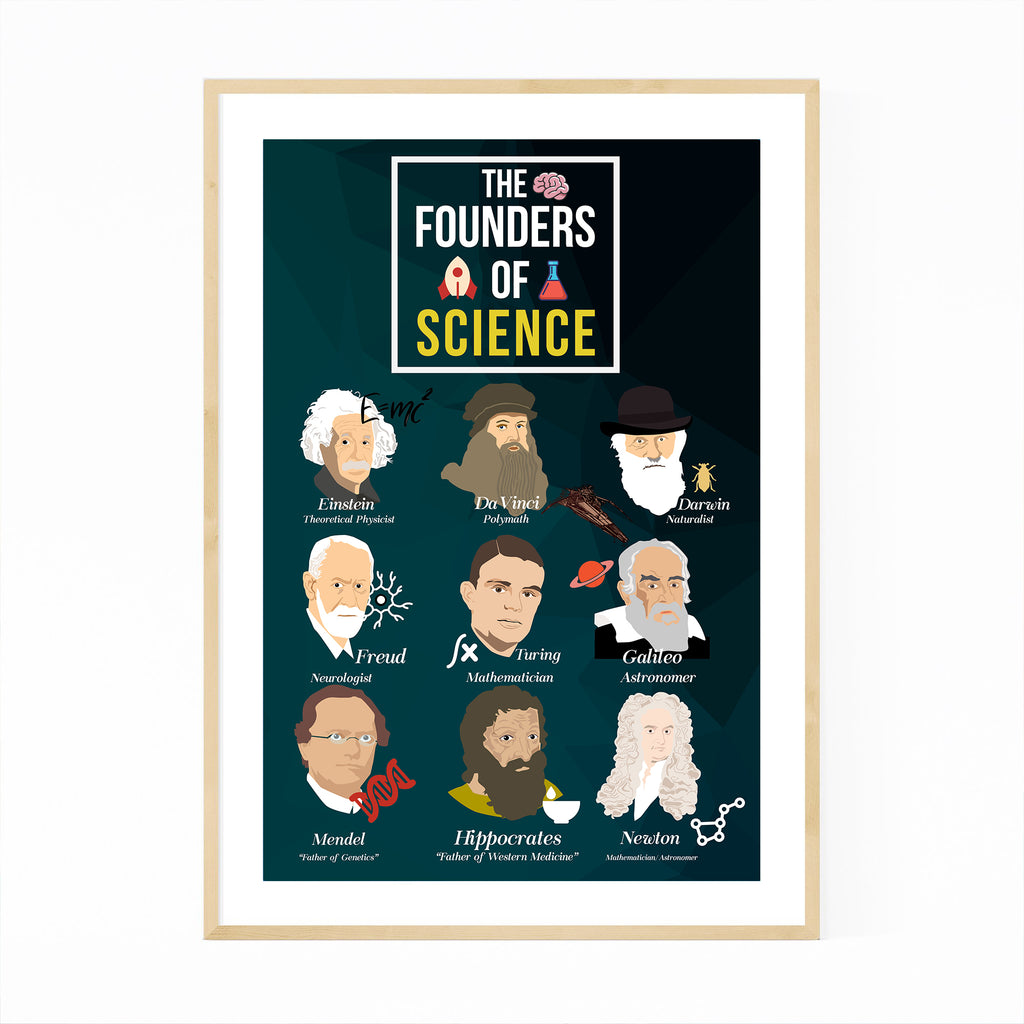The Founders of Science Wall Art
