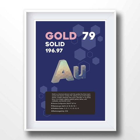 Gold Element Poster Wall Decor