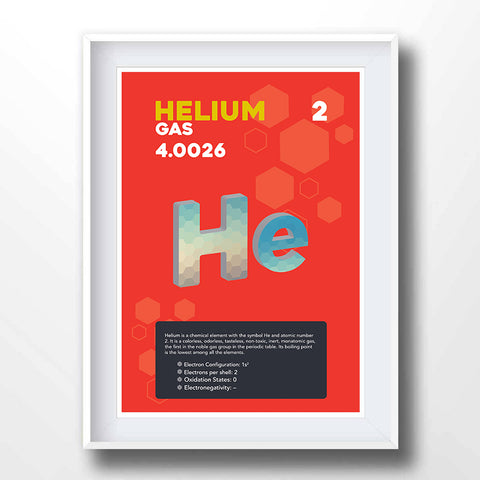 Helium Element Poster Wall Decor