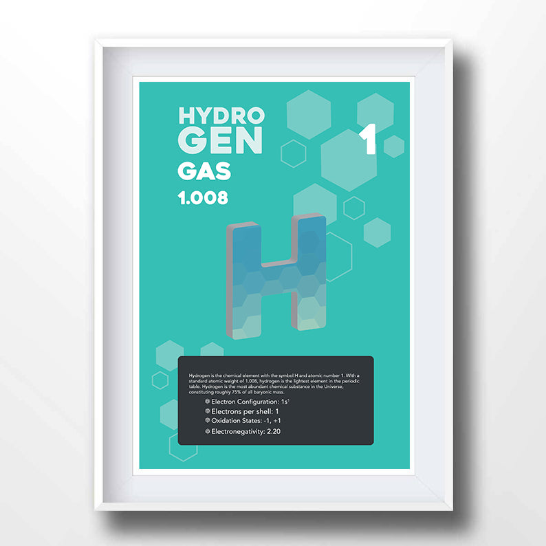 Hydrogen Element Poster Wall Decor