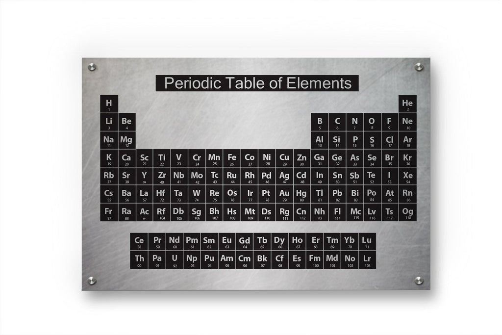Periodic Table of Elements Printed on Brushed Aluminum