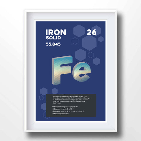 Iron Element Poster Wall Decor