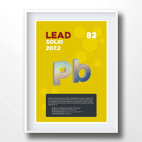 Lead Element Poster Wall Decor