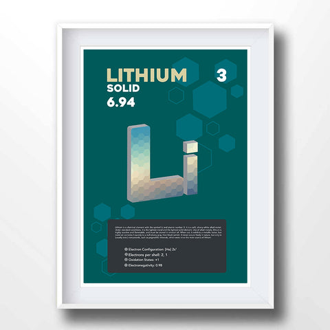 Lithium Element Poster Wall Decor