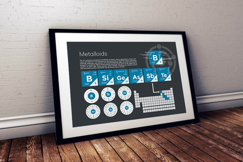 Metalloids Element Group Poster Wall Decor