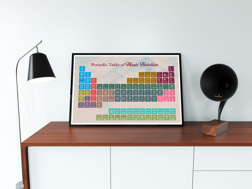 The Periodic Table of Music Notation Poster