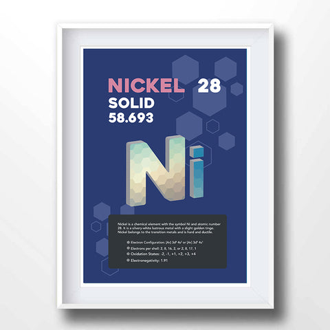 Nickel Element Poster Wall Decor