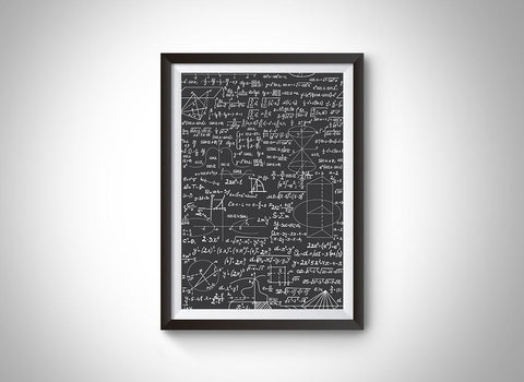 Physics Equations Poster
