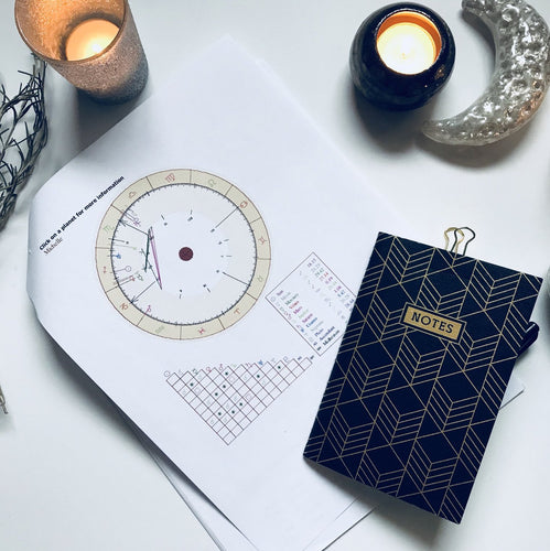 Natal Chart Reading // Astrological Counseling Session
