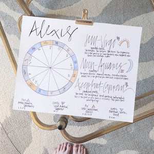 Hand Drawn Natal Chart Illustration