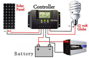 WHAT CAN I POWER WITH A 100W Sunshine SOLAR PANEL?