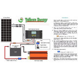 Solar Charge Controller-12V/24V 50A PWM