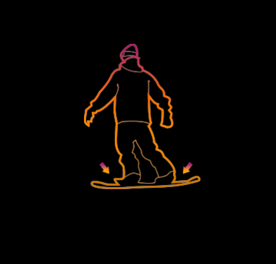 Virtual Snowboard Lessons