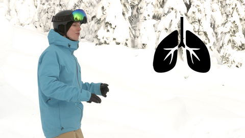 breathing snowboarding, learn to snowboard, how to snowboard, snowboard lesson, snowboard tips
