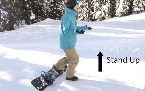 online snowboard school, snowboard carving, learn to snowboard, snowboarding lessons
