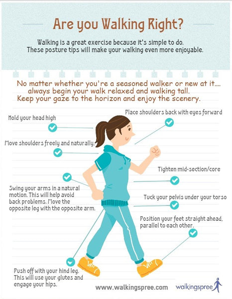 walking, health benefits of walking, snowboard health, snowboard IQ, virtual snowboard school