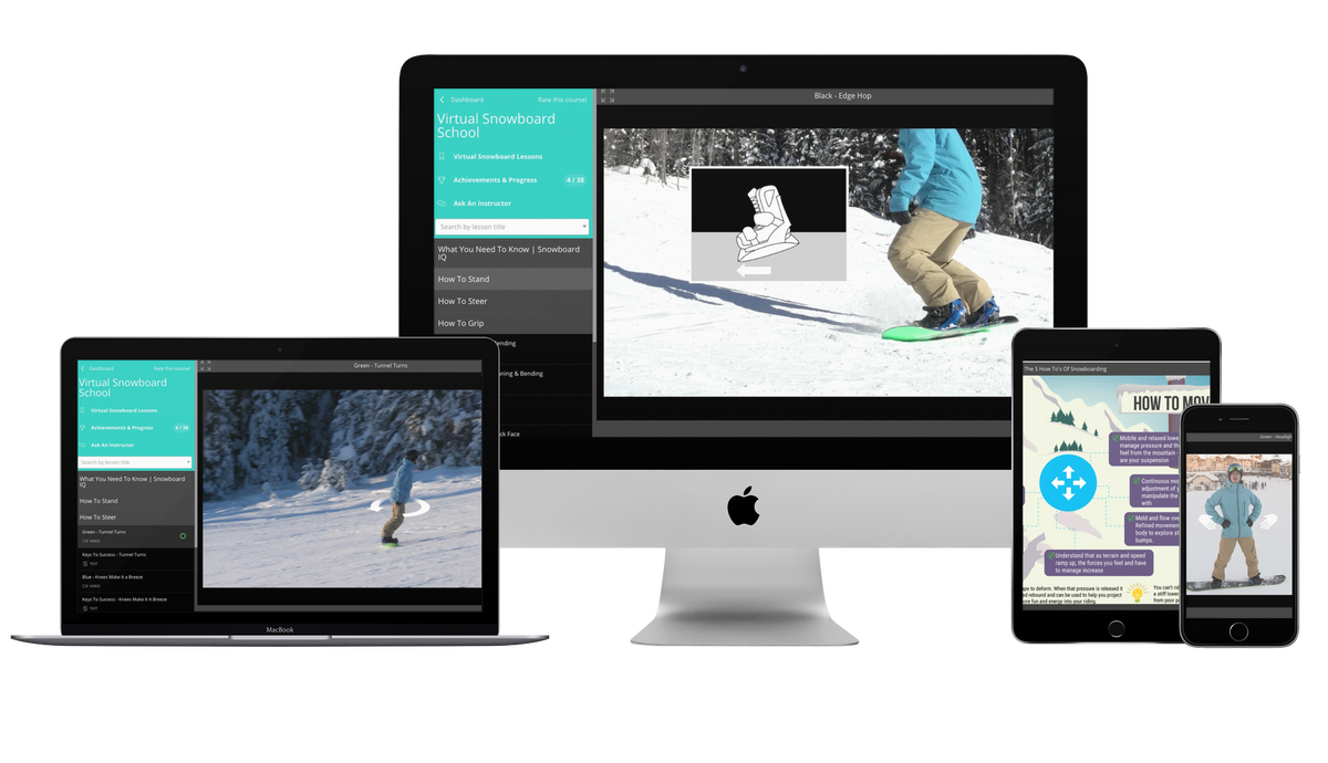 Virtual Snowboard School, Online Snowboard School, Online Snowboard Lessons, Virtual Snowboard Lessons