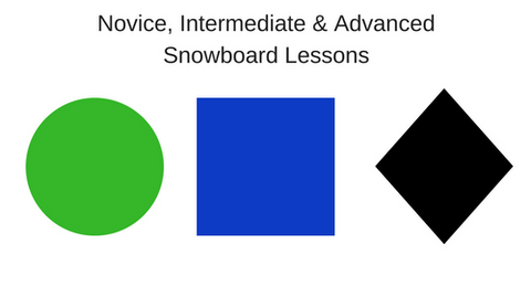 Virtual Snowboard School | Online Snowboard Lessons