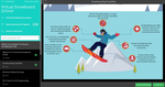 Foundations | Online Snowboard Course