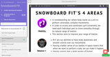 snowboard fit, online snowboard course, snowboard tips