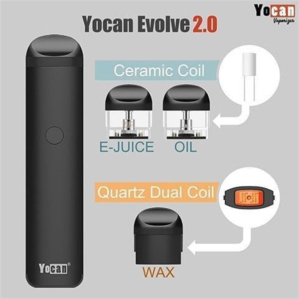 YOCAN – EVOLVE 2.0 ALL IN ONE KIT