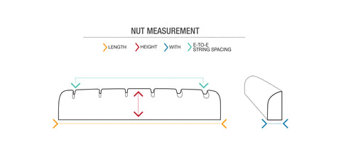 How to measure a guitar nut