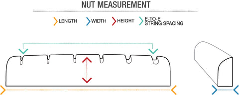 Nut Measurement 5dfb8cc1 Ef91 4353 8d98 C2d984092795 480x480