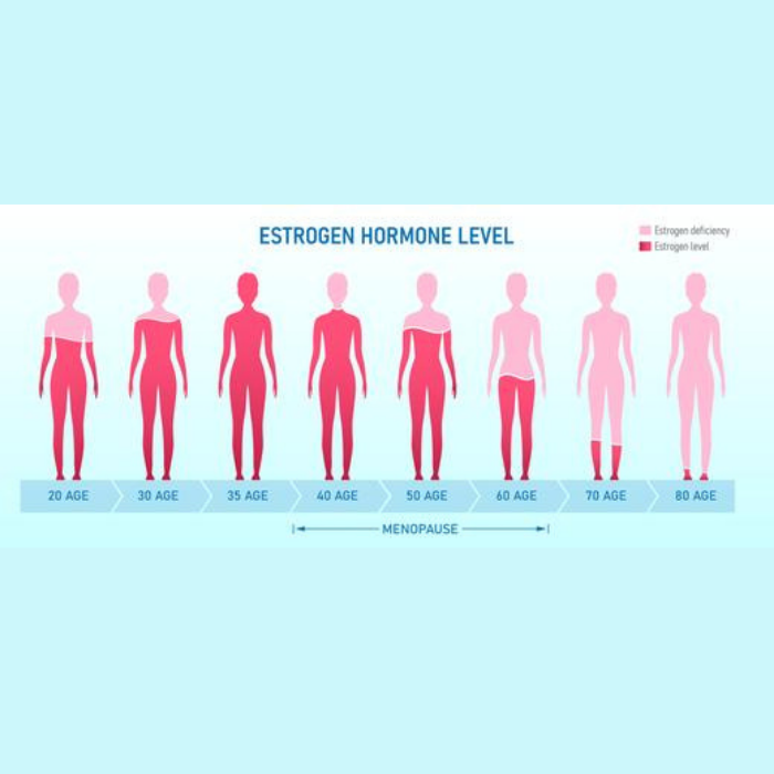 Hormonal milestones & your skin with Dr. Edwards